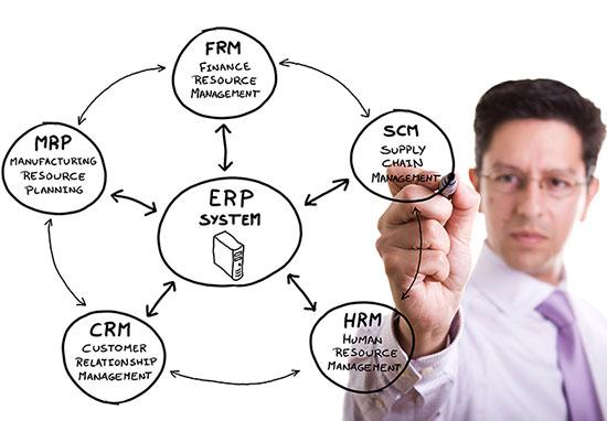 les domaines traitant avec un ERP